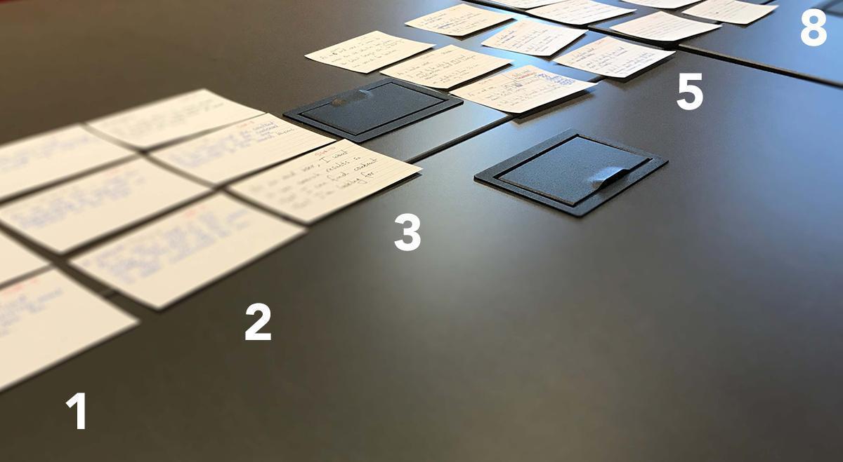 Estimating user stories at Caktus